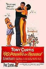 Watch 40 Pounds of Trouble Online
