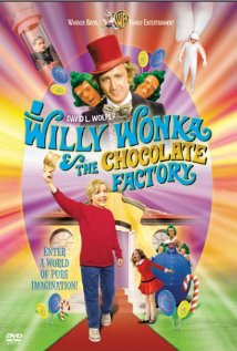 Watch Willy Wonka & the Chocolate Factory Online
